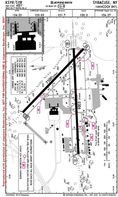 jeppesen airport diagram jeppesen standardizes runway incursion spot