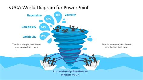 leadership cartoons for powerpoint presentations slidemodel vuca world template for powerpoint slidemodel