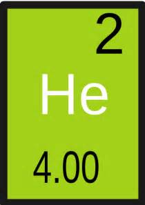 Helium On Periodic Table File Helium Svg Wikimedia Commons