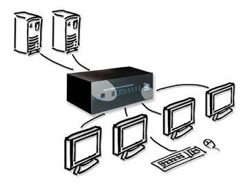 Smartview 2 In 1 Out Vga Selector Berkualitas svms2 adder smartview multiscreen 2 port kvm switch