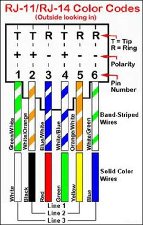 cable color code chart    times bell system att  phones pinterest