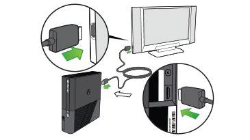 Kabel Av Xbox 360e xbox 360 hdmi cable connect the xbox 360 hdmi cable