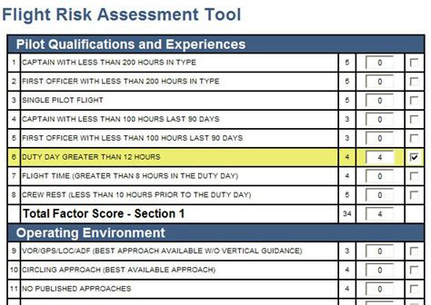 John S Blog Risk Management Is A Sham Air Facts Journal Aviation Risk Assessment Template