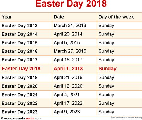 when is days when is easter day 2018 2019 dates of easter day