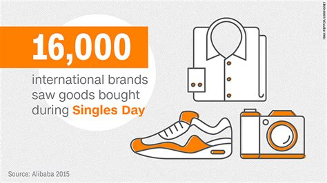 alibaba one day sale singles day alibaba posts jaw dropping numbers nov 11