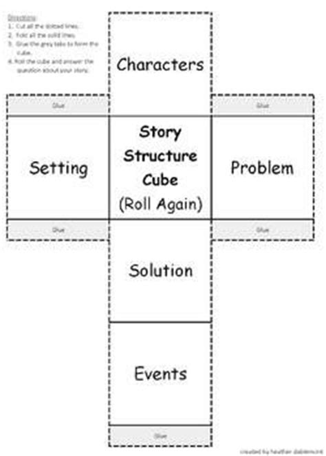 story structure learning cube character traits in