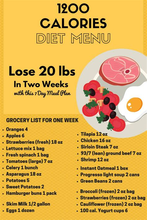 a weight loss diet plan 17 best ideas about weight loss on weight