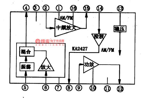 am radio integrated circuit ka22427 the am tuning fm intreq radio integrated circuit audio circuit circuit diagram