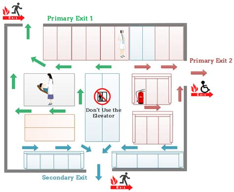 fire exit floor plan evacuation floor plan for hospital emergency