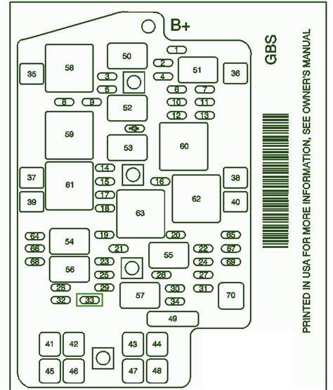 2001 pontiac aztek fuse diagram 2002 pontiac aztek fuse box diagram circuit