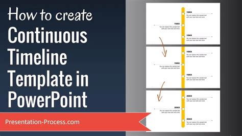 how to create continuous timeline template in powerpoint