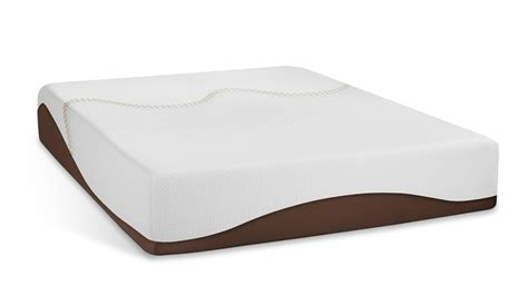 best bed reviews 2016 black friday mattress sale previews and guide best