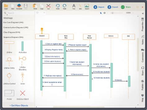 sequence diagram drawing tool create sequence diagrams sequence diagram tool
