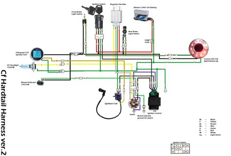 honda wave 100 electrical wiring diagram mack electrical