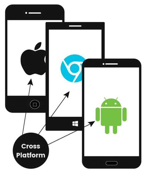 cross mobile platform development cross platform mobile development