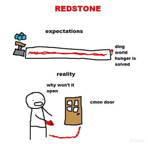 How we all feel about redstone : Minecraft