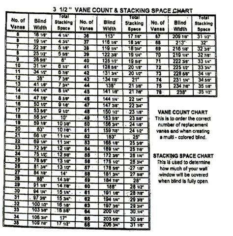 Window Blinds Standard Sizes standard window size chart home depot blinds standard