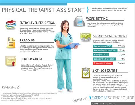 therapy requirements how to become a physical therapy assistant pta requirements