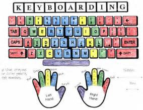 colored keyboard keyboarding lab 4