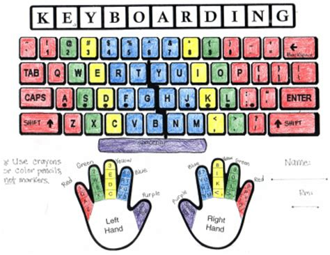 color coded keyboard keyboarding lab 4