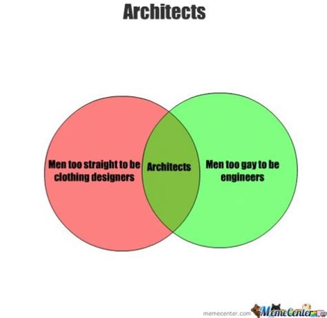 Architect Meme - architect memes best collection of funny architect pictures