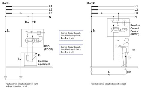 elcb connection diagram earth leakage circuit breaker