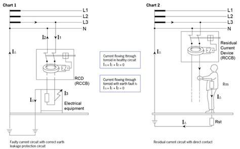 3 phase elcb circuit diagram efcaviation