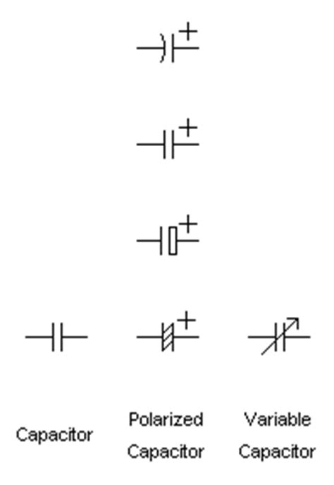 mica capacitor symbol electronics notes capacitors helpful