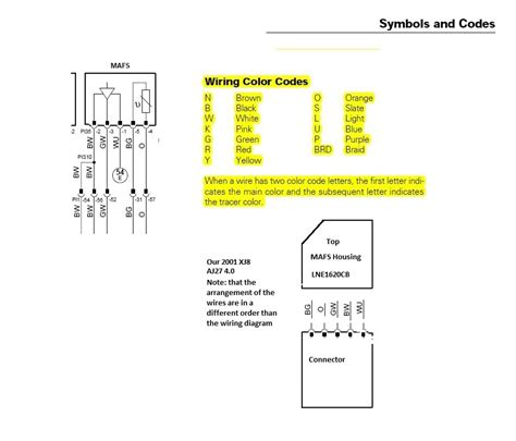 chopped top jaguar xj6 wiring diagrams wiring diagrams
