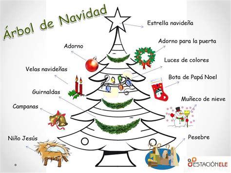 que significa garage en español clases de sol en b 233 lgica diciembre 2012