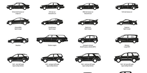 types of cars categories of cars car value services