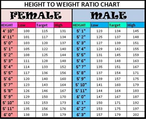 how much will my weigh ideal weight