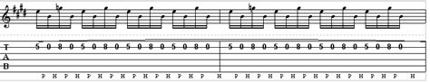 """Thunderstruck"" by AC/DC Ac Dc Thunderstruck Guitar Tabs"