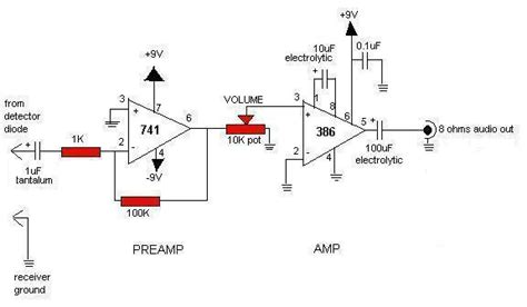 integrated circuit lm386 easy ham receiver using integrated circuit audio stage