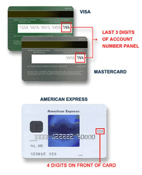 Sle Credit Card Number With Security Code Credit Card Security Code
