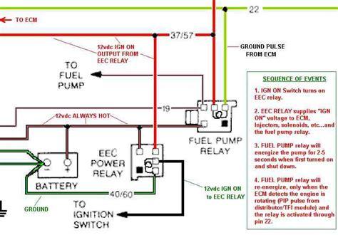 mustang installing   efi   wiring