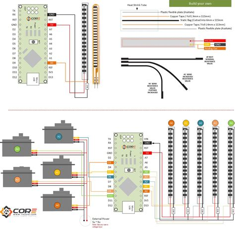 servo wiring diagram wiring diagram with description