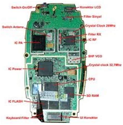 resistor kapasitor hp dokter hp macam macam komponen hp dan fungsinya
