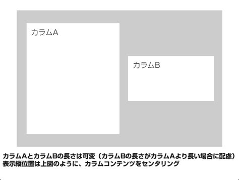 Css Table Align by Floatとvertical Align Display Table Cell 0から目指すwebマスター
