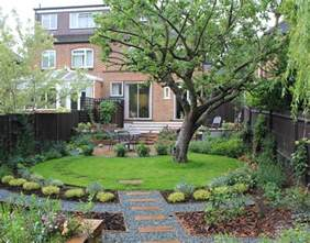 Galerry garden design ideas for small rectangular gardens