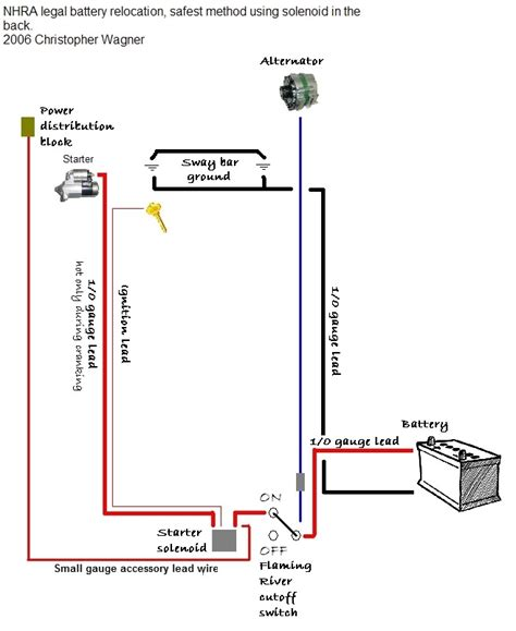 battery relocation wiring diagram wiring diagram and