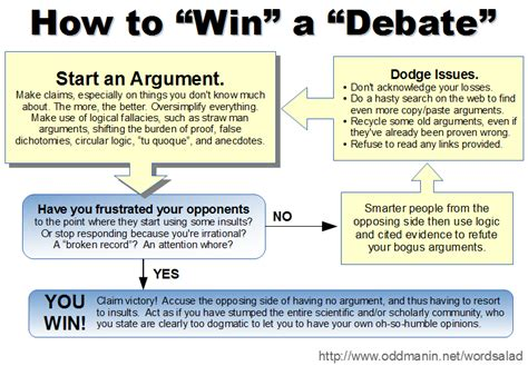 policy debate flow template evidence flowchart create a flowchart