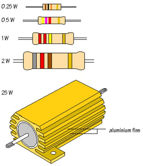 resistor wattage rating size a look at the power rating of resistors eeweb community