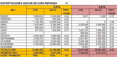 escala salarial decreto 229 12 de febrero de 2016 incremento salarial 2014 colombia autos weblog