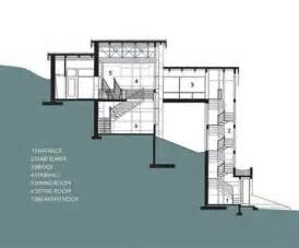 steep slope house plans 3 jpeg 480 215 398 hillside houses