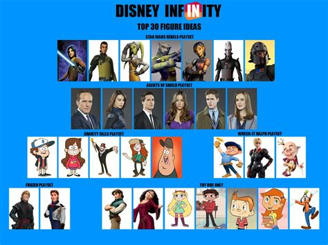disney infinity for my top 30 disney infinity figures for 4 0 by
