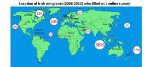 Voices of the diaspora emigre current irish emigration and return