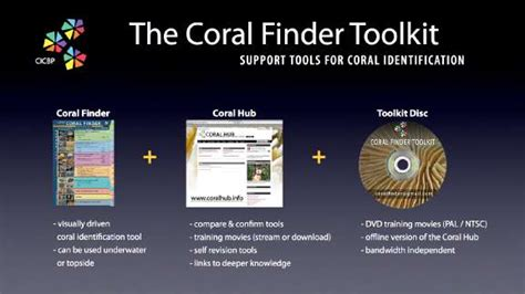 product review coral finder indo pacific underwater