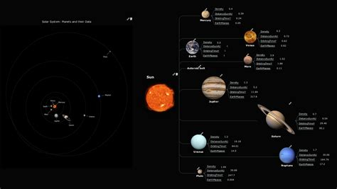 solar system map complete map of the solar system pictures to pin on pinsdaddy