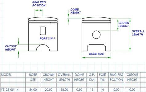 02 yz 125 big bore kit porting wiring diagrams wiring
